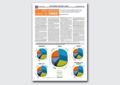 IE Newspaper Report Card Pullout